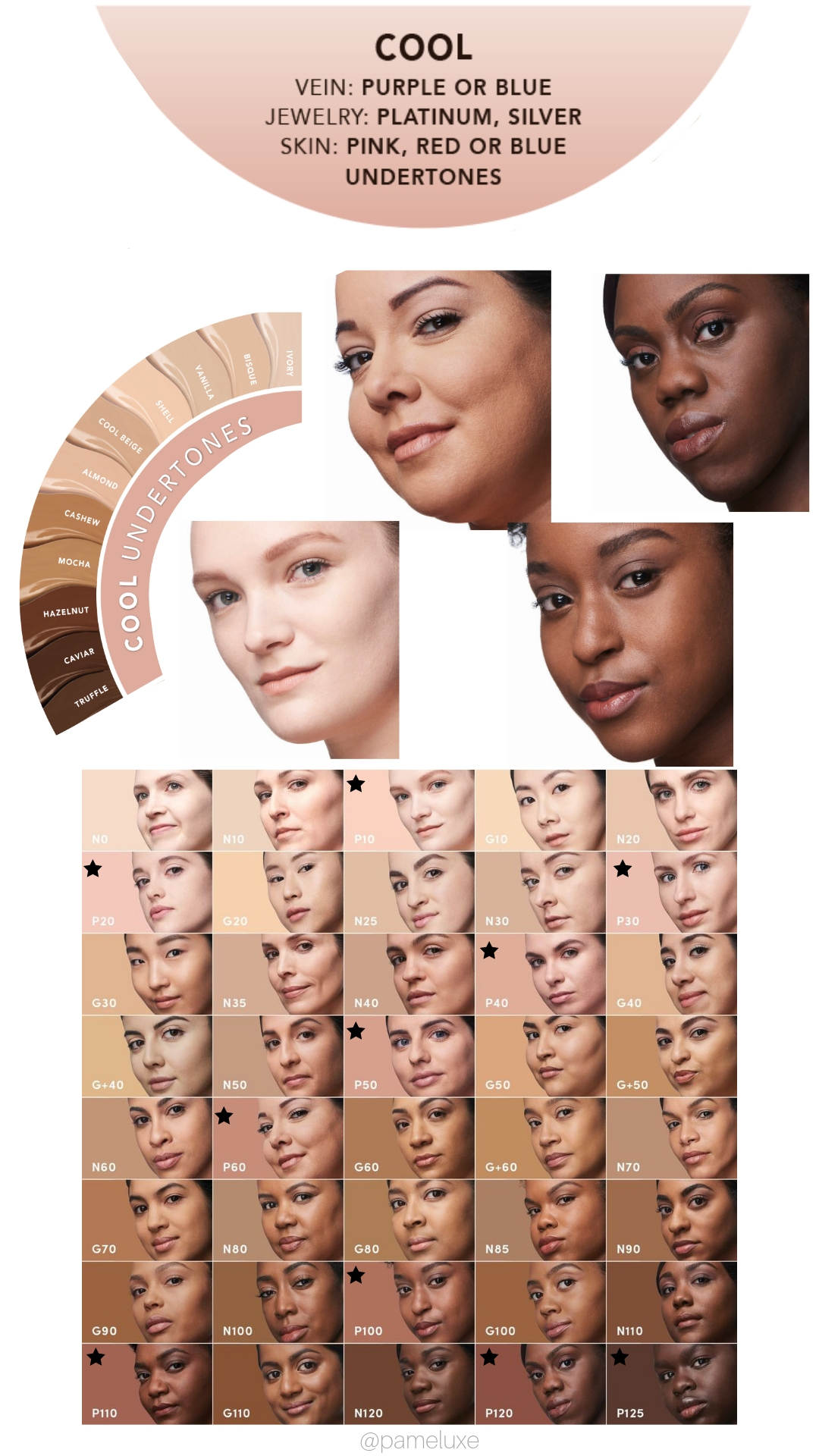 How To Find Your Foundation Shade Pameluxe