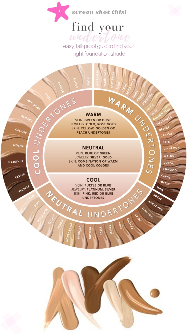 How To Find And Match Your Undertone